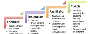 teacher continuum