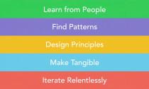 empathy design thinking