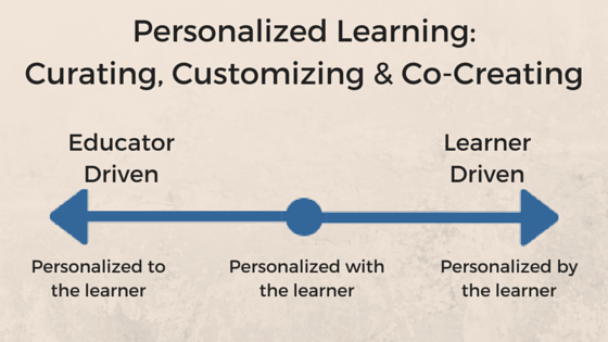 learning continuum