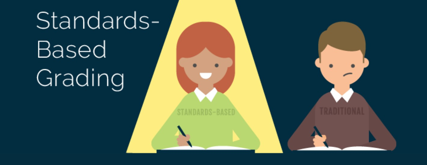 Standards-Based Grading: It's The Right Thing To Do
