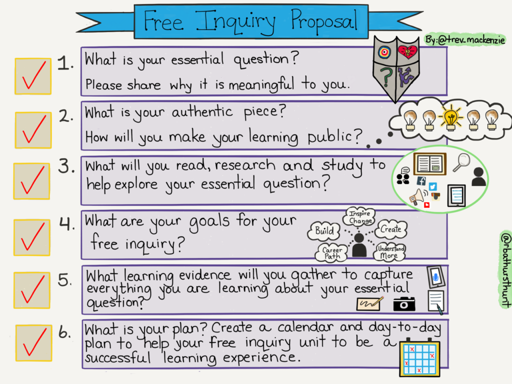 Free Inquiry Proposal