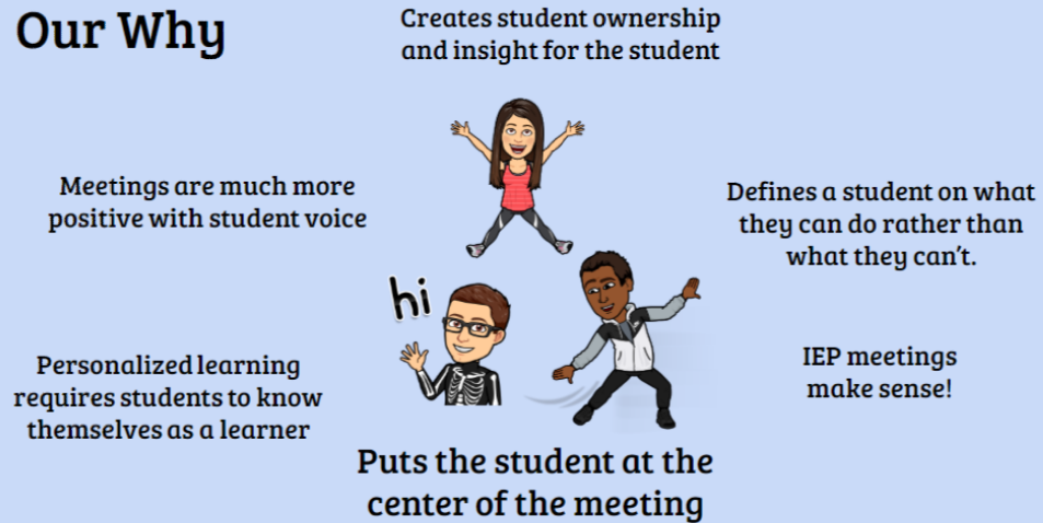How to Create Student Voice During IEP Meetings